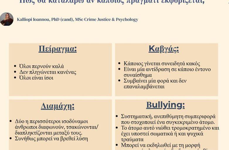 Τι να κάνω αν το παιδί μου είναι θύμα bullying